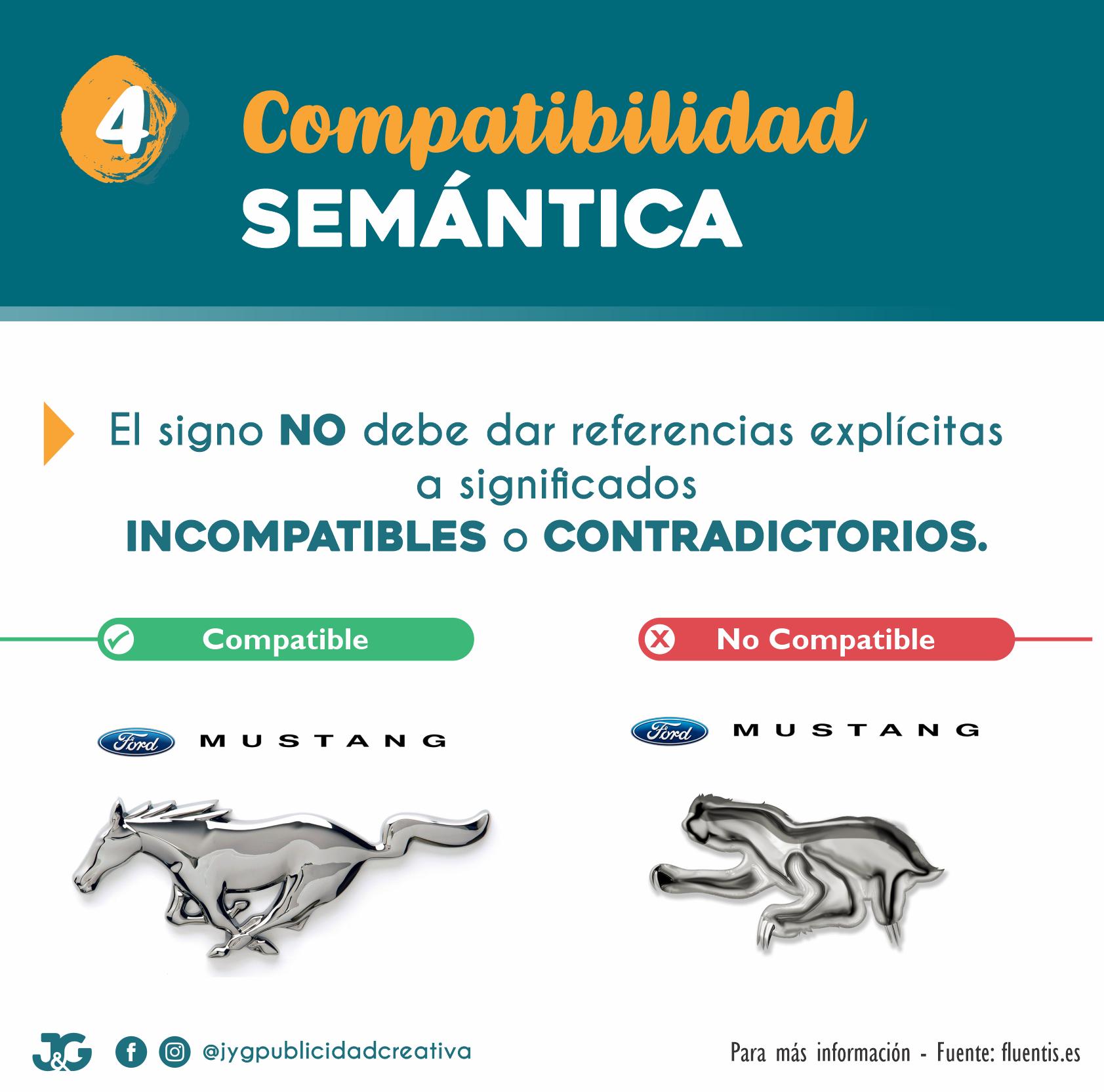 4 - Compatibilidad semántica - JyG Publicidad Creativa