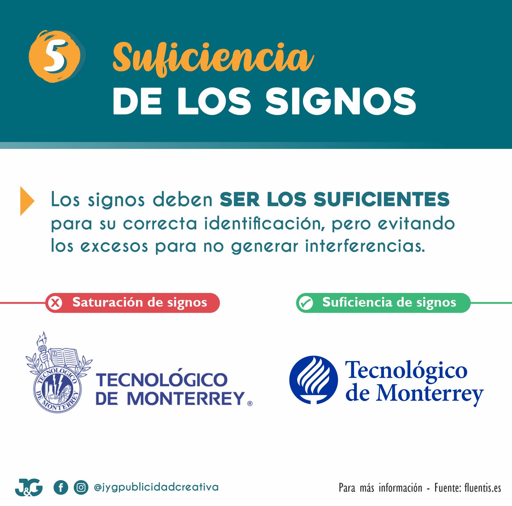 5 Suficiencia de los signos - JyG Publicidad Creativa