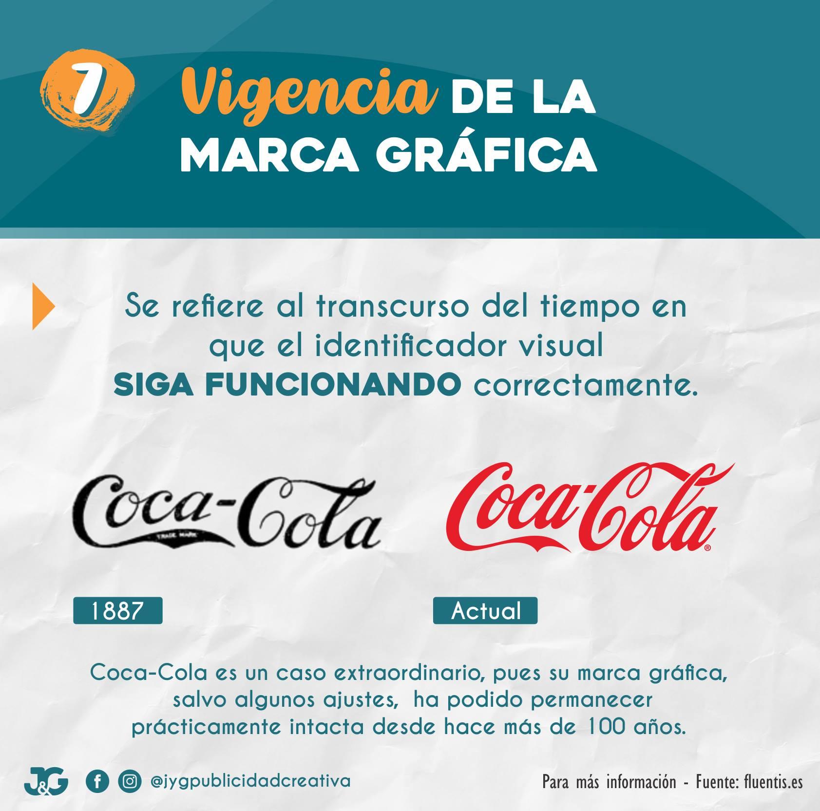 7 - Vigencia de la marca gráfica